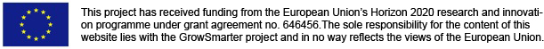 This project has received funding from the European Union's Horizon 2020 research and innovation programme under grant agreement no 646456. The sole responsibility for the content of this letter lies with the author and in no way reflects the views of the European Union.