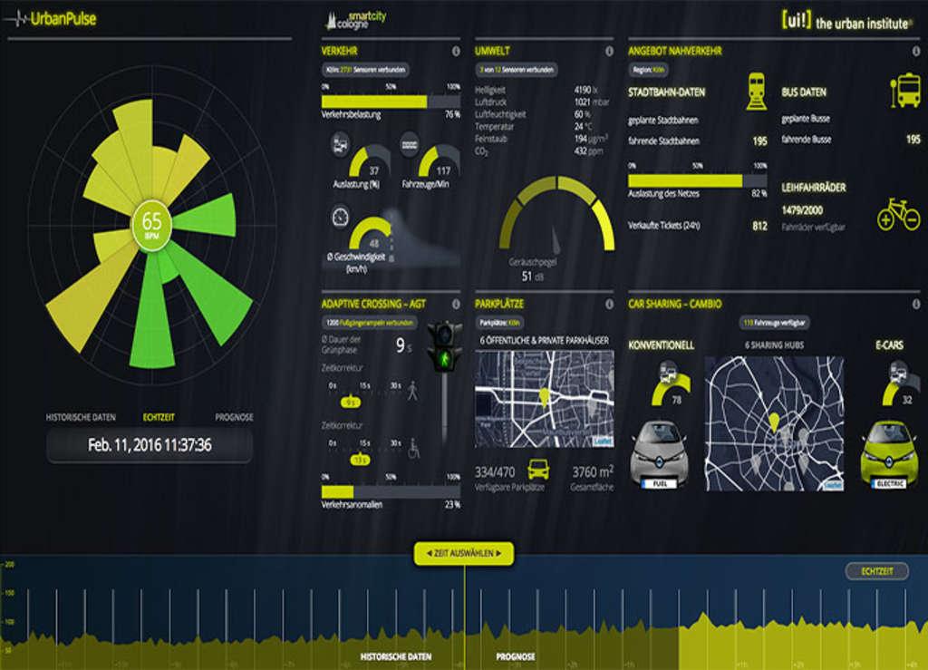 ziele kommunales energiemanagement